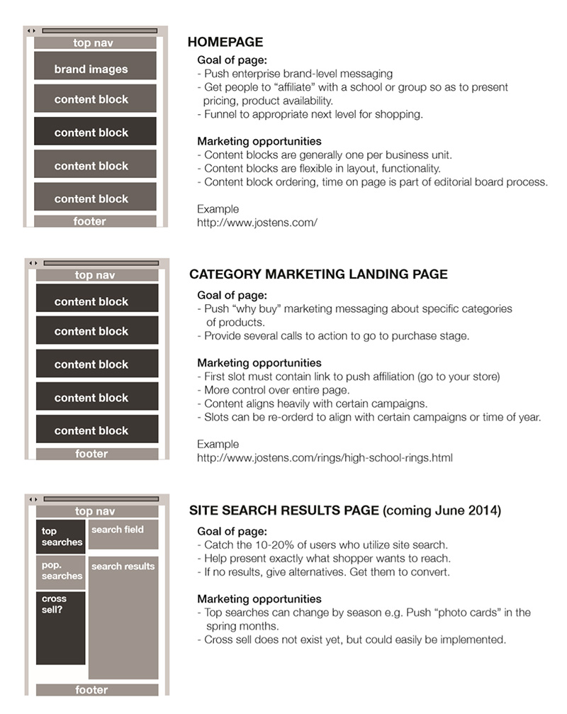 Content marketing guide inside example